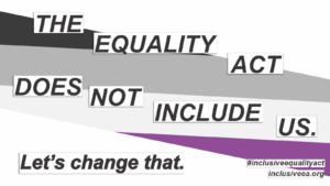 """The text """"The Equality Act Does Not Include Me. Let's Change That."""" in front of a stripe with the colors on the ace flag."""