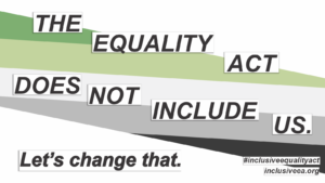 """The text """"The Equality Act Does Not Include Me. Let's Change That."""" in front of a stripe with the colors on the aro flag."""