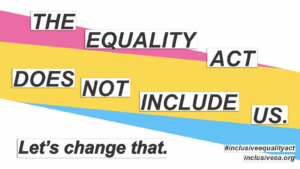 """The text """"The Equality Act Does Not Include Me. Let's Change That."""" in front of a stripe with the colors on the pan flag."""