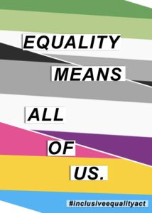 """Image with the text """"Equality Means All Of Us"""" in front of the aro, ace, and pan flags."""