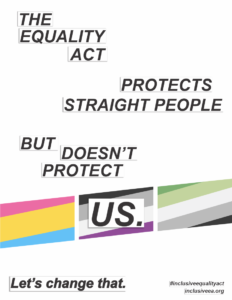 """The Equality Act Protects Straight People, But Doesn't Protect Us. Ace, Aro, and Pan flags are behind the word """"Us""""."""