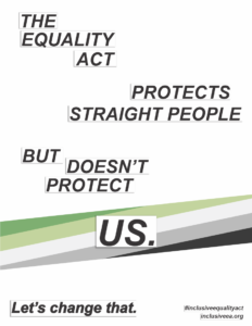 """The Equality Act Protects Straight People, But Doesn't Protect Us. An Aro Flag stripe is behind the word """"Us""""."""